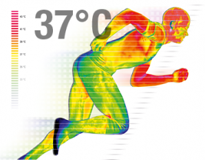 HyperKewl Tied to Performance Improvement #2 - The Impact on Body Temperature